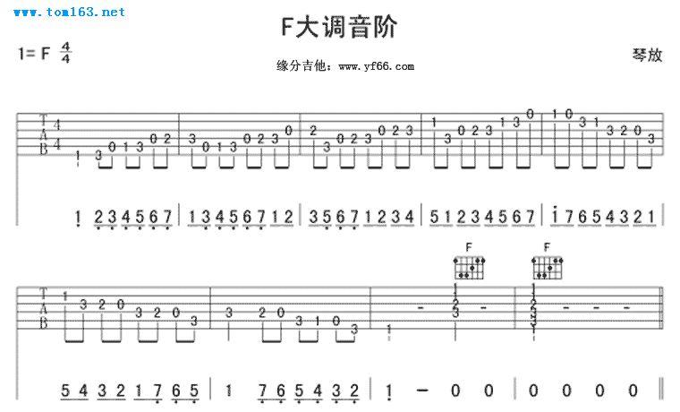 小提琴音阶示意图f大调 2把位 音阶图 小提琴小提琴c图片