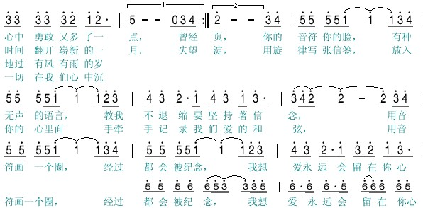 爱因为在心中(简谱/歌谱/乐谱)—王力宏