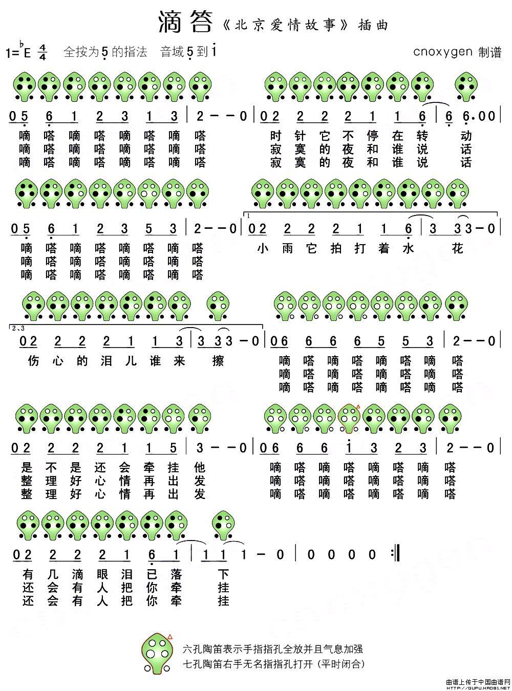 尤克里里指弹谱 尤克里里指弹谱简谱 经典尤克里里指弹谱