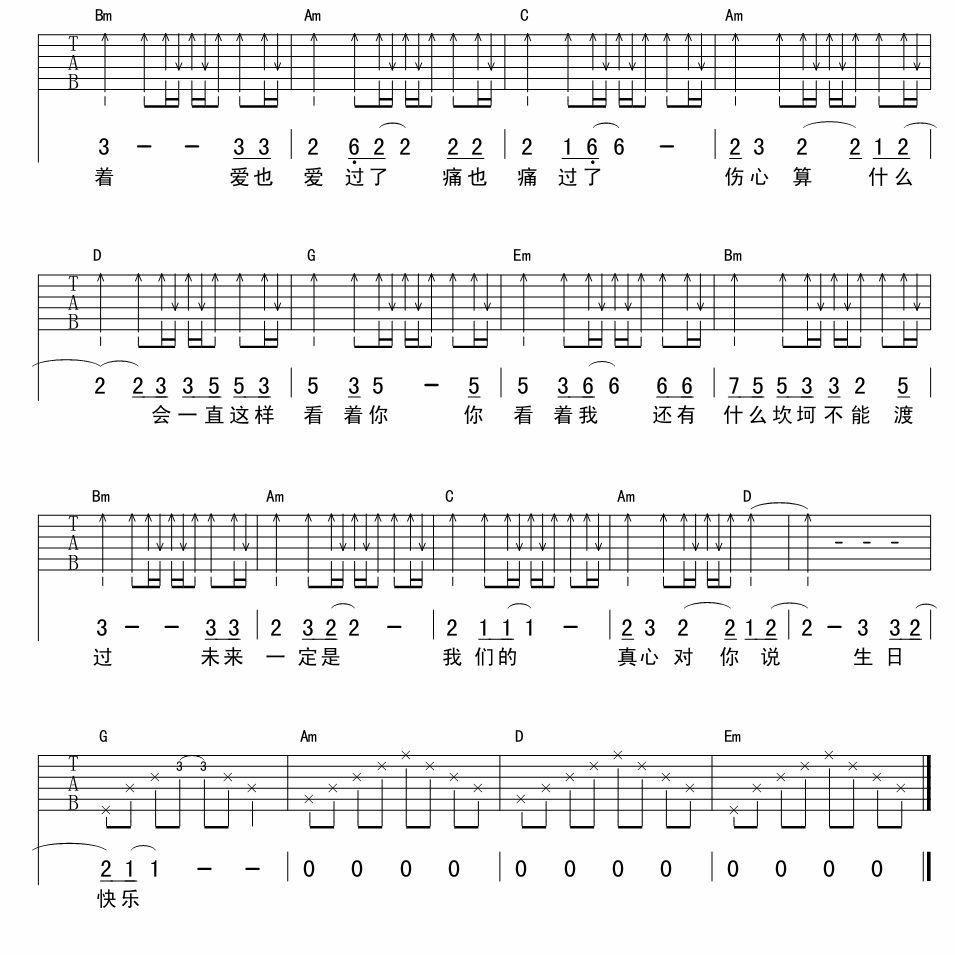枫儿乐谱 乐谱库 乐器演奏乐谱 吉他谱 >> 正文:生日快乐